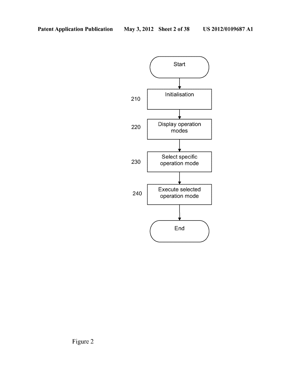 Medical System and Method for Providing Information for Glycemic Control - diagram, schematic, and image 03