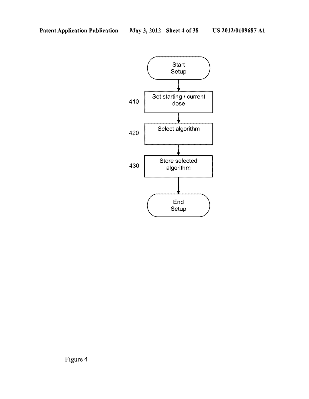 Medical System and Method for Providing Information for Glycemic Control - diagram, schematic, and image 05