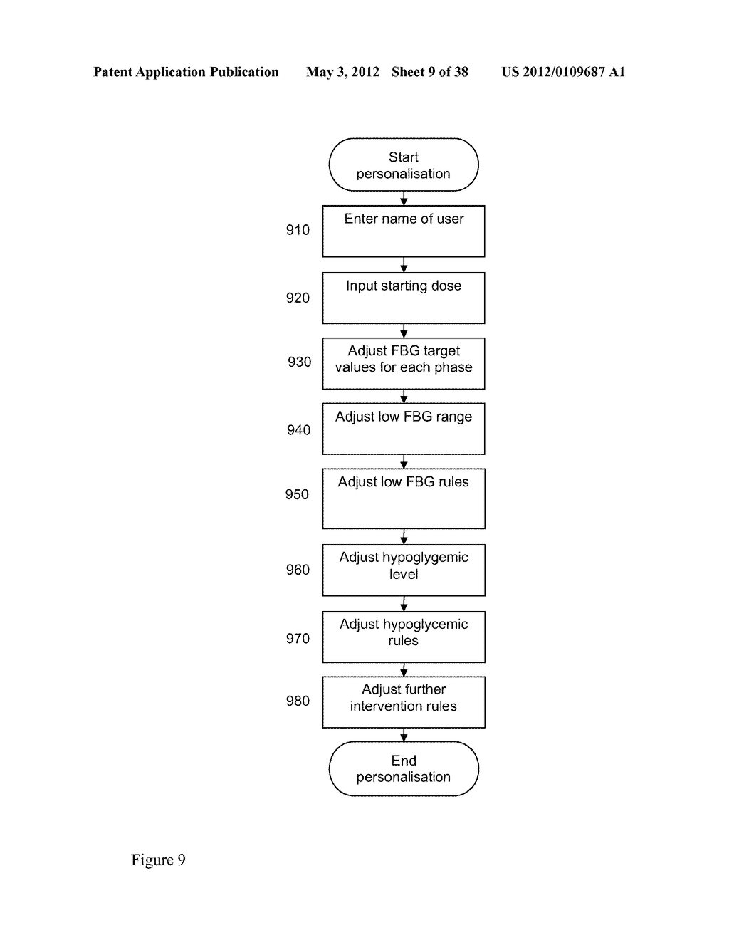 Medical System and Method for Providing Information for Glycemic Control - diagram, schematic, and image 10