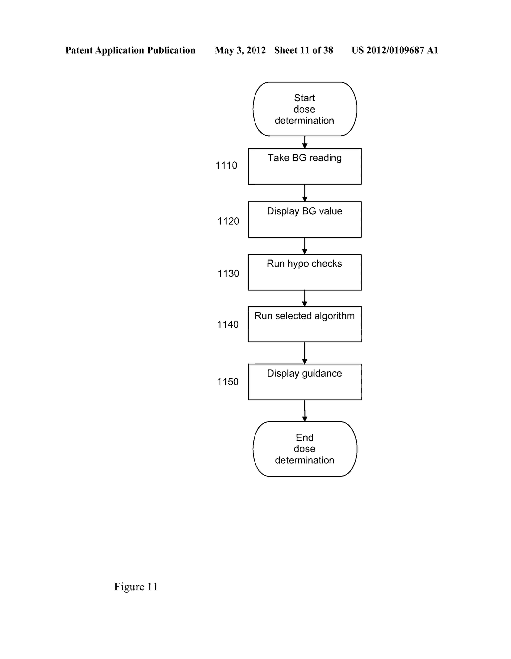 Medical System and Method for Providing Information for Glycemic Control - diagram, schematic, and image 12