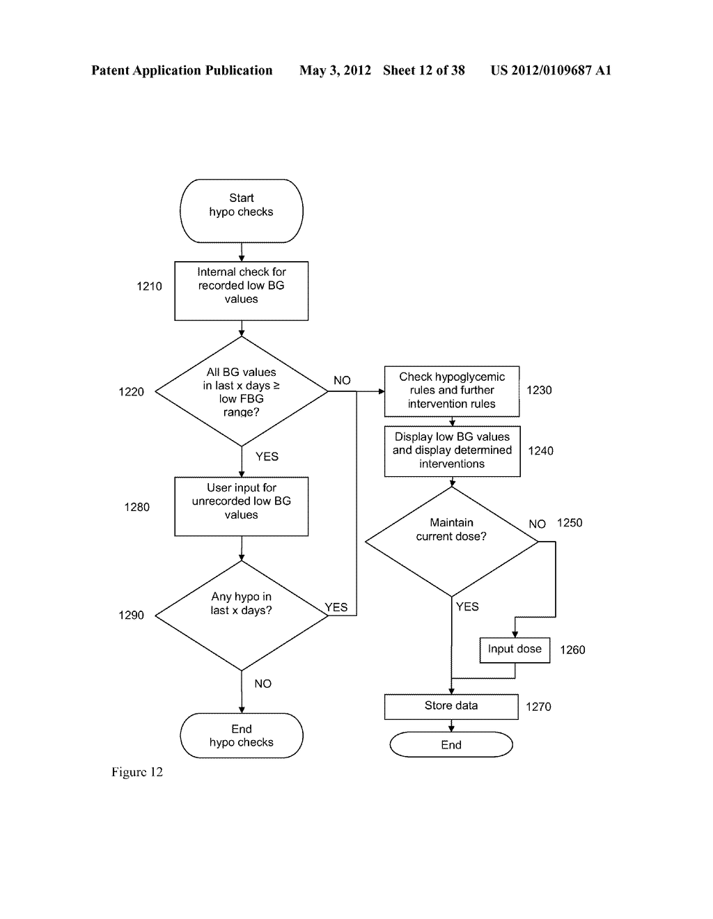 Medical System and Method for Providing Information for Glycemic Control - diagram, schematic, and image 13
