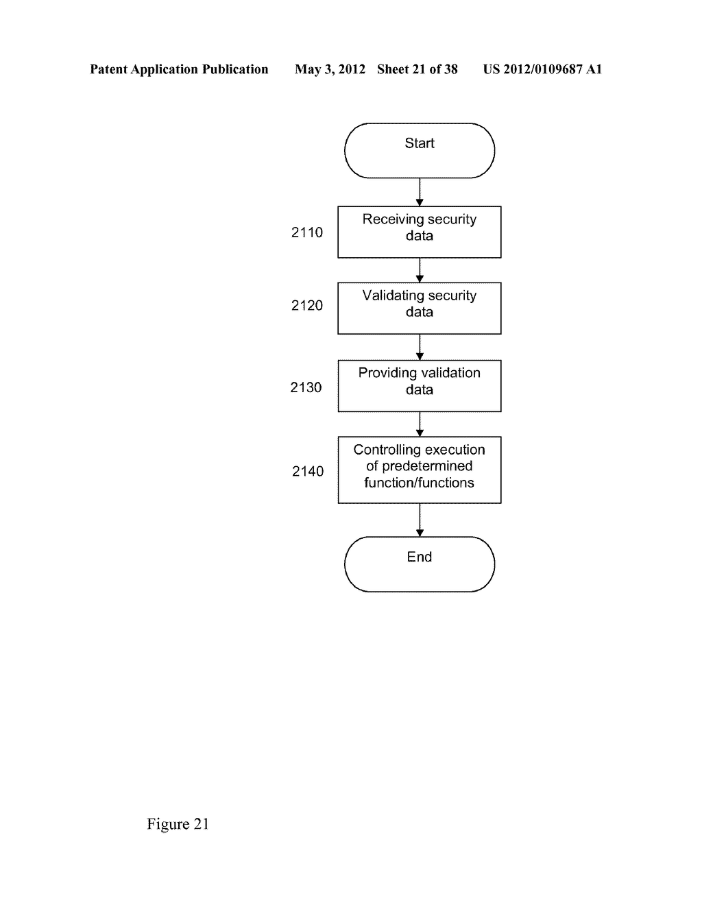 Medical System and Method for Providing Information for Glycemic Control - diagram, schematic, and image 22