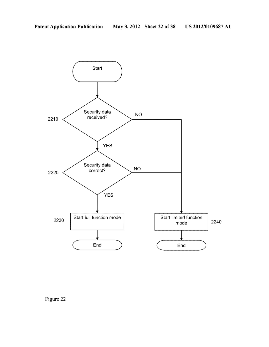 Medical System and Method for Providing Information for Glycemic Control - diagram, schematic, and image 23