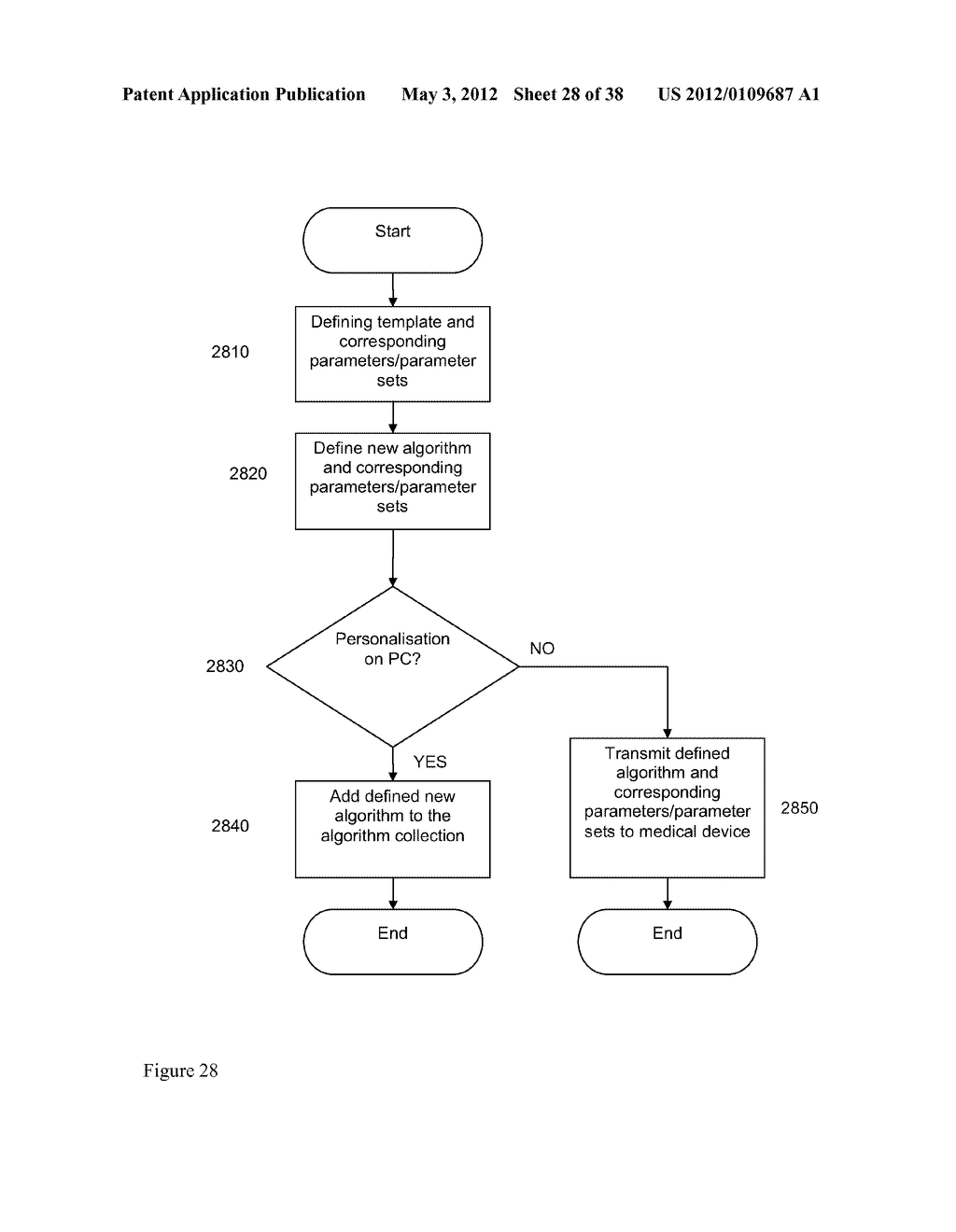 Medical System and Method for Providing Information for Glycemic Control - diagram, schematic, and image 29