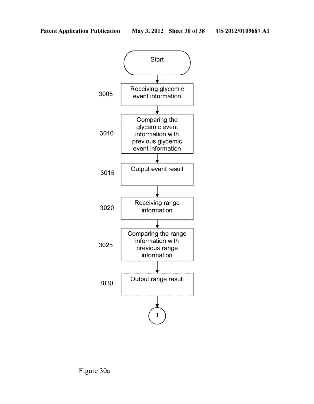 Medical System and Method for Providing Information for Glycemic Control - diagram, schematic, and image 31
