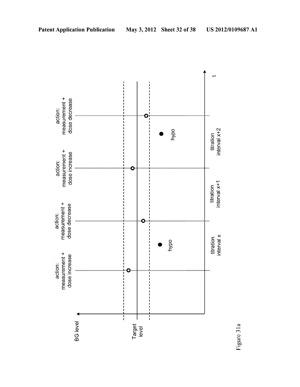 Medical System and Method for Providing Information for Glycemic Control - diagram, schematic, and image 33