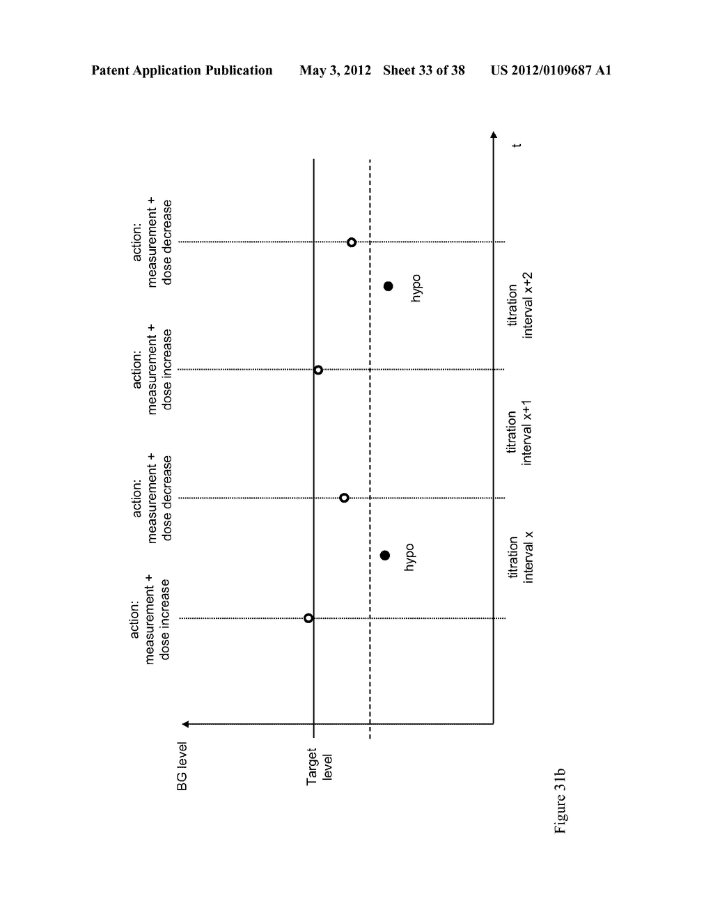 Medical System and Method for Providing Information for Glycemic Control - diagram, schematic, and image 34