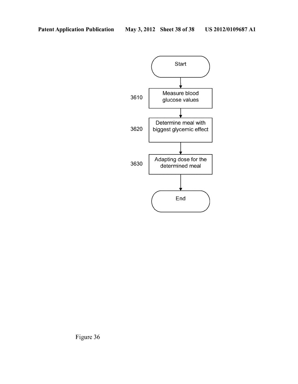 Medical System and Method for Providing Information for Glycemic Control - diagram, schematic, and image 39
