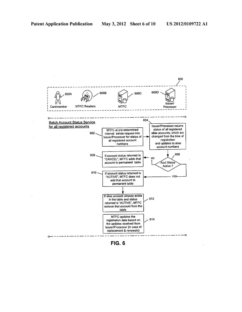 SYSTEMS, METHODS AND COMPUTER PROGRAM PRODUCTS FOR PERFORMING MASS TRANSIT     MERCHANT TRANSACTIONS - diagram, schematic, and image 07