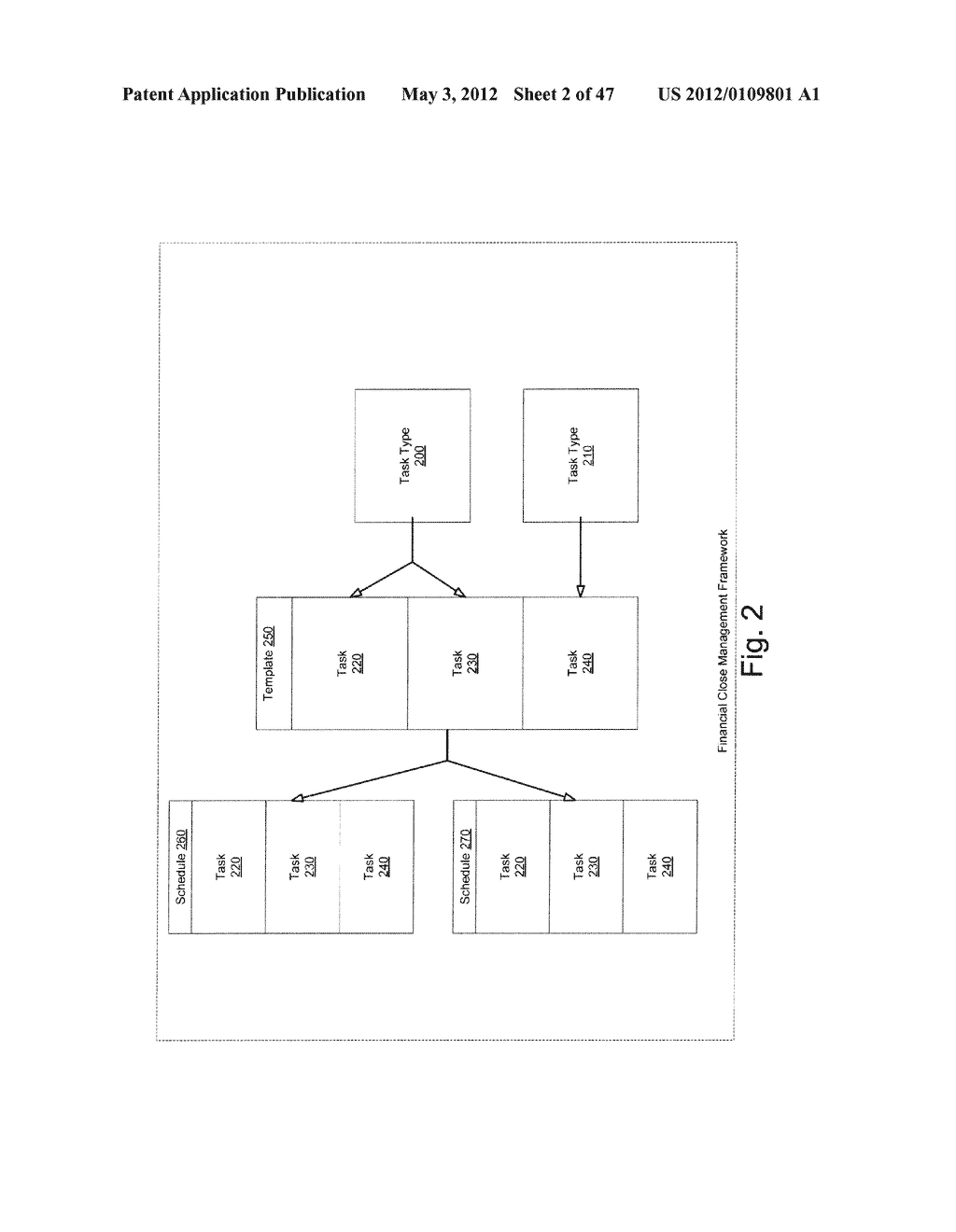 Managing Schedules In a Financial Close Management System - diagram, schematic, and image 03