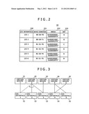 COMPUTING SYSTEM AND METHOD OF CHANGING I/O CONFIGURATION THEREOF diagram and image