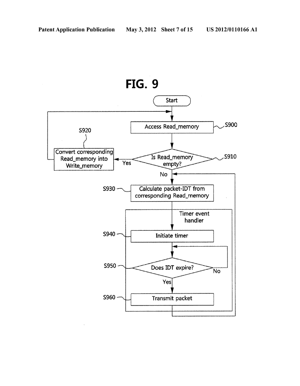 METHOD AND APPARATUS FOR GENERATING TRAFFIC - diagram, schematic, and image 08
