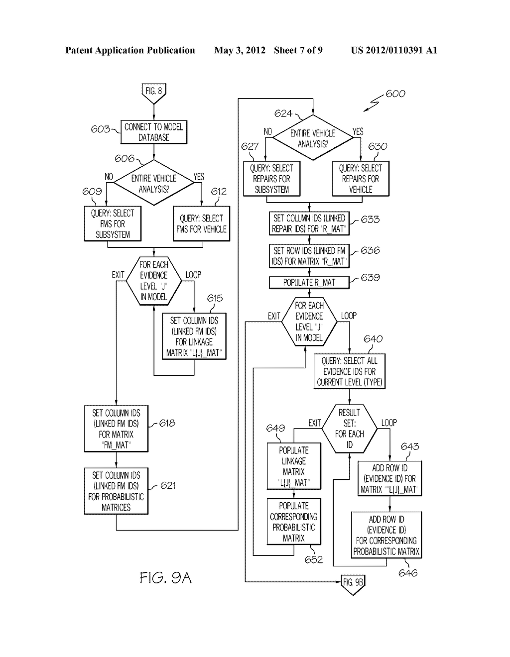 SYSTEM AND METHOD FOR DETERMINING FAULT DIAGNOSABILITY OF A HEALTH     MONITORING SYSTEM - diagram, schematic, and image 08