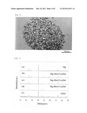 Thermoelectric material formed of Mg2Si-based compound and production     method therefor diagram and image
