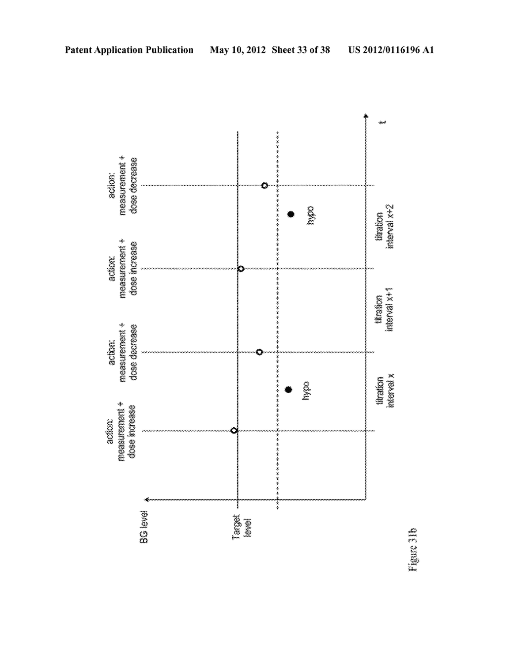 Medical Device and Method for Glycemic Control - diagram, schematic, and image 34