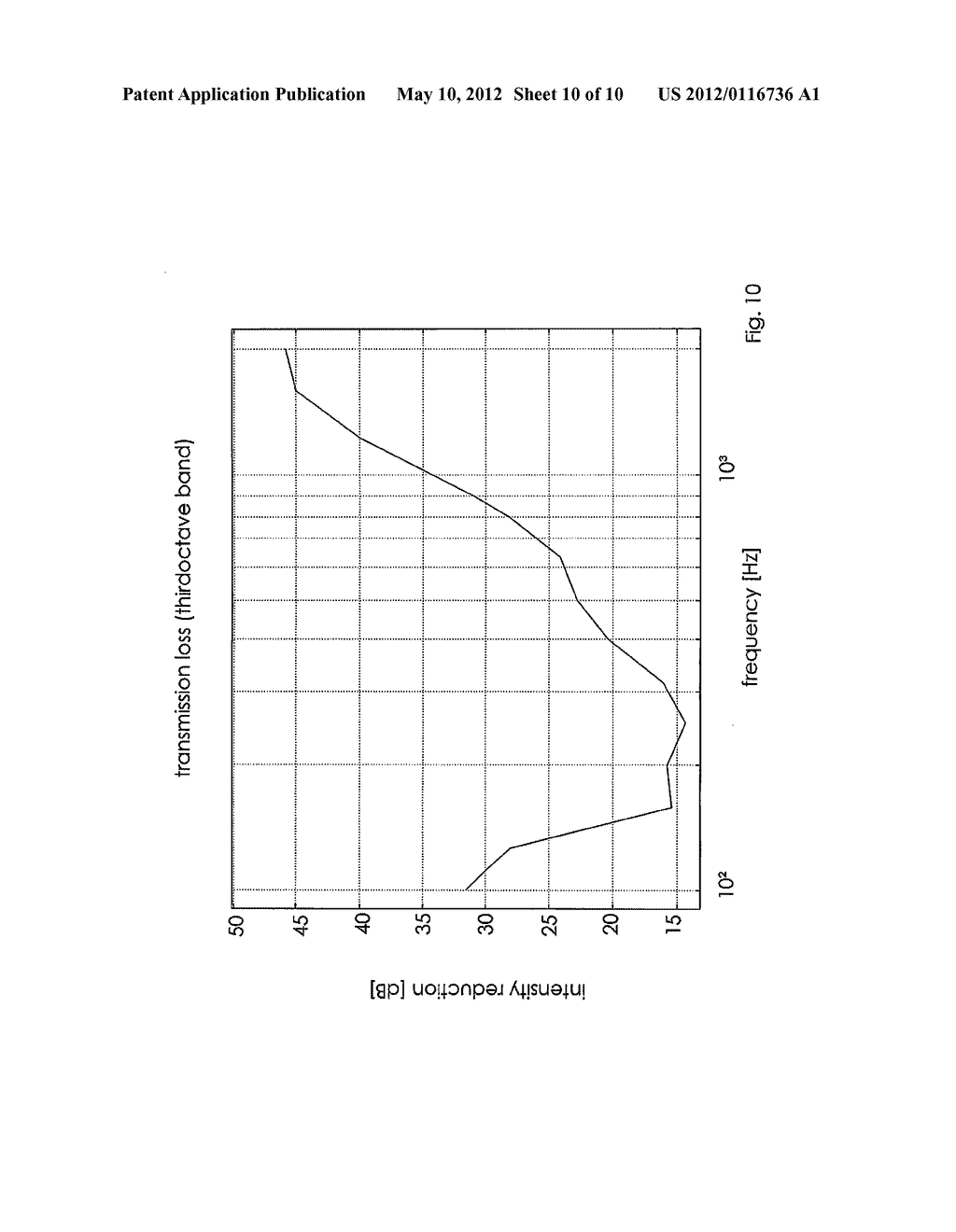 METHOD FOR THE ACOUSTIC ANALYSIS OF A BODY AND A SYSTEM FOR THE EXECUTION     OF SUCH A METHOD - diagram, schematic, and image 11
