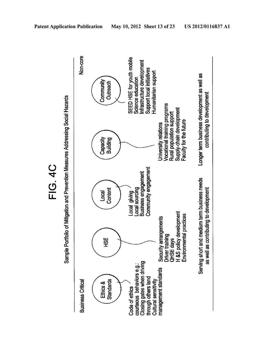 SOCIAL RISK MANAGEMENT SYSTEM AND METHOD - diagram, schematic, and image 14