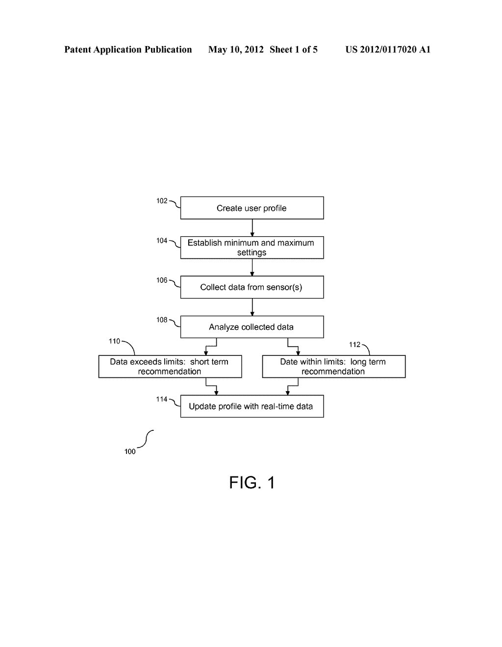 METHOD AND APPARATUS FOR SMART INDIVIDUAL HEALTH MONITORING - diagram, schematic, and image 02