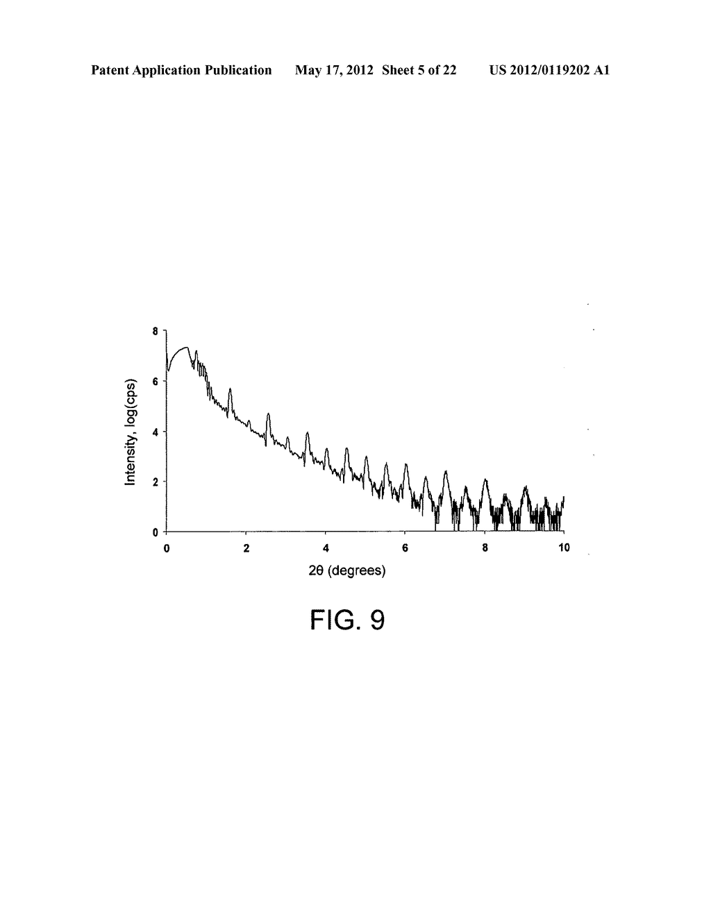 Solution processed thin films and laminates, devices comprising such thin     films and laminates, and method for their use and manufacture - diagram, schematic, and image 06