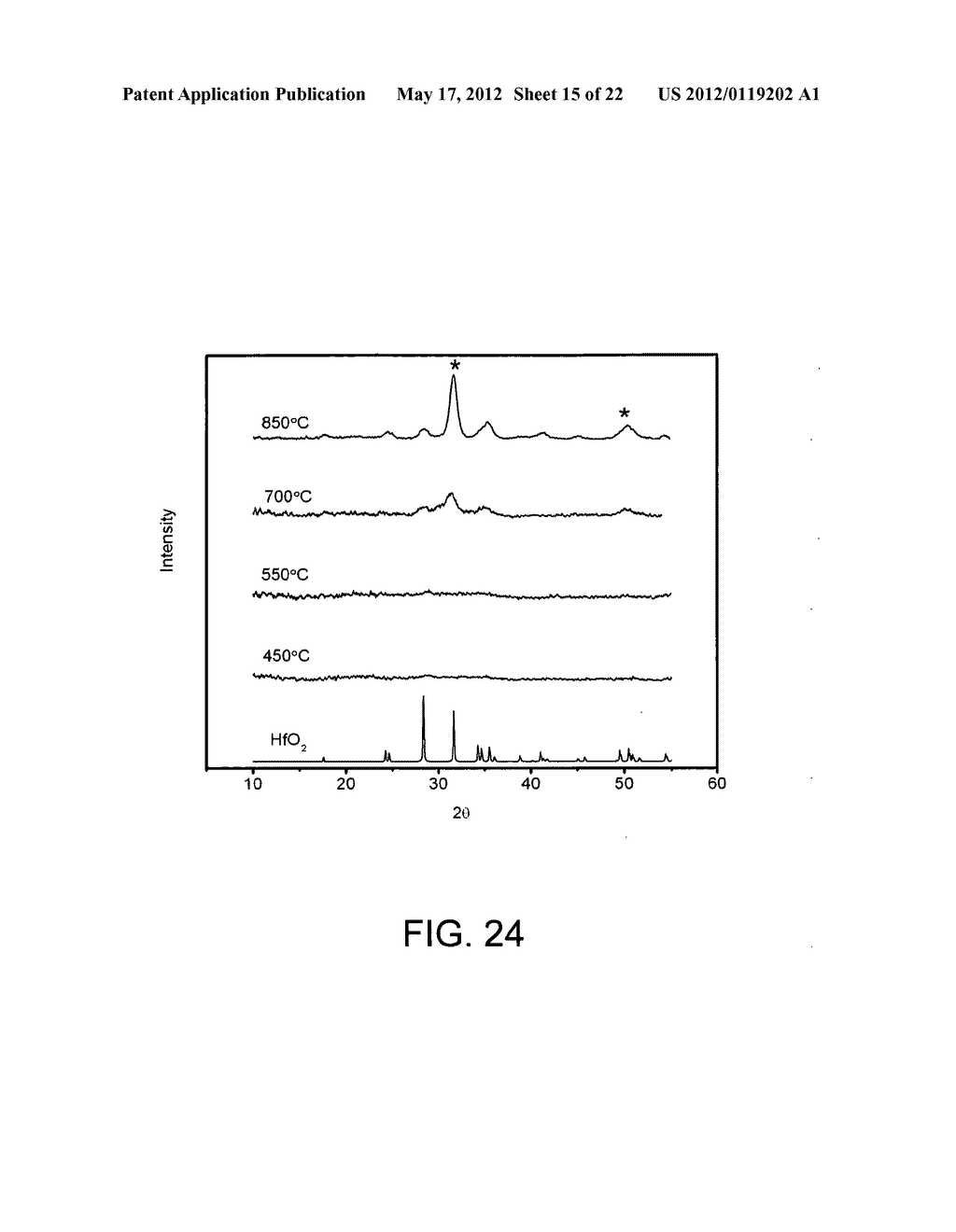 Solution processed thin films and laminates, devices comprising such thin     films and laminates, and method for their use and manufacture - diagram, schematic, and image 16