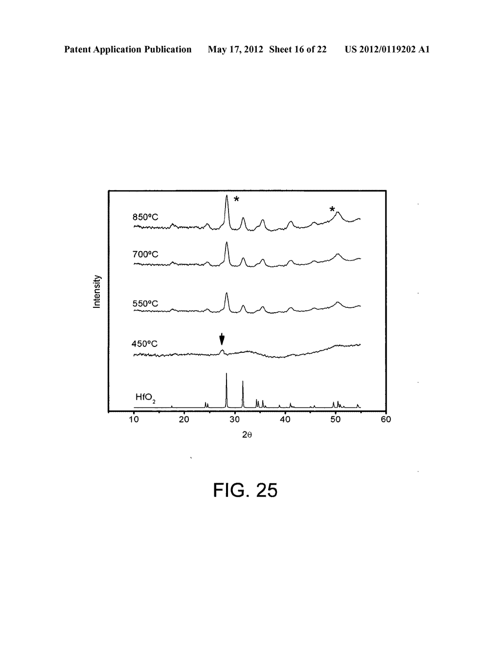 Solution processed thin films and laminates, devices comprising such thin     films and laminates, and method for their use and manufacture - diagram, schematic, and image 17
