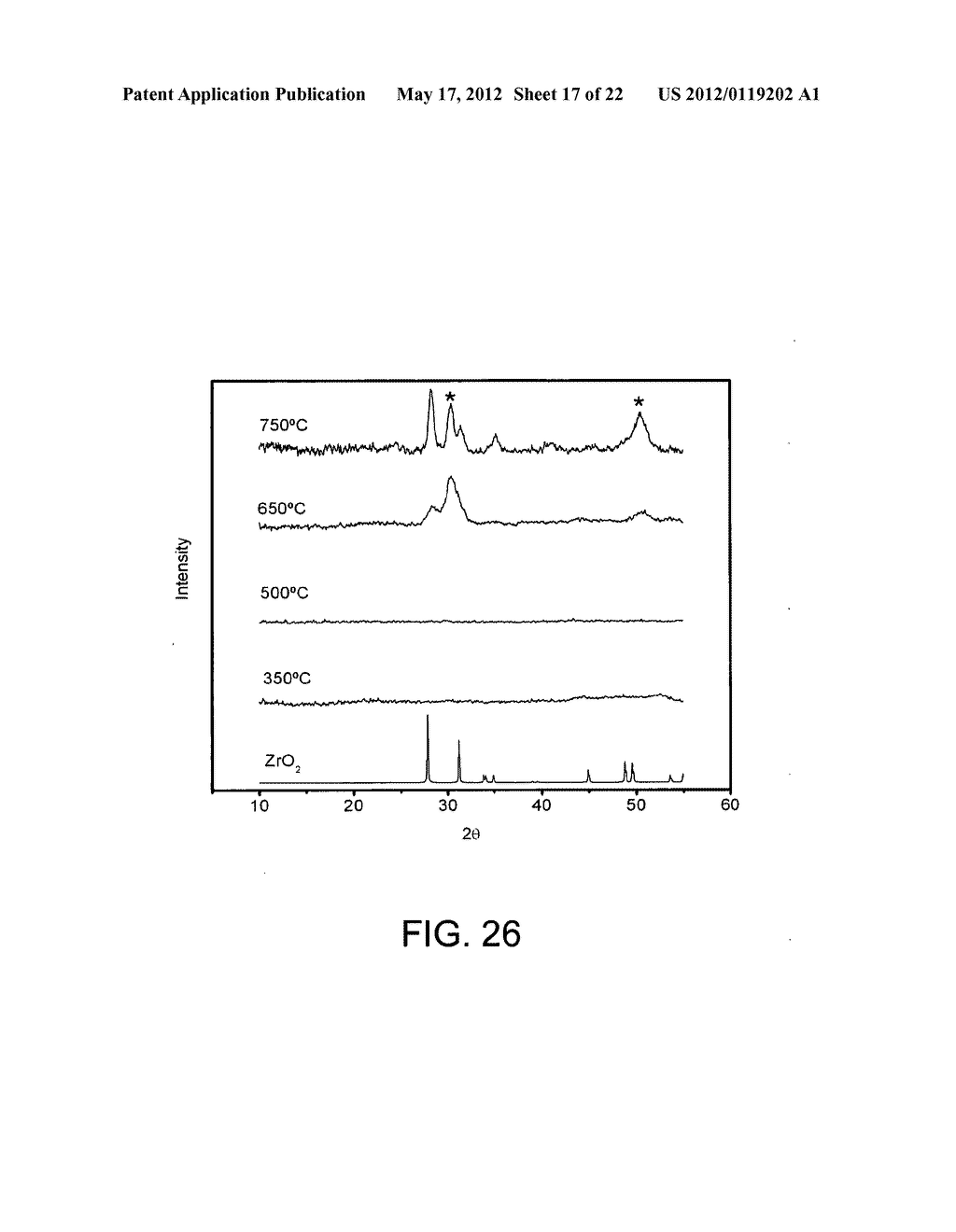 Solution processed thin films and laminates, devices comprising such thin     films and laminates, and method for their use and manufacture - diagram, schematic, and image 18