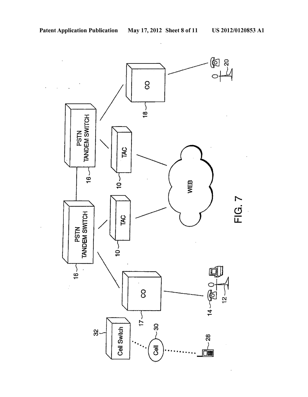 tandem access controller within the public switched telephone    tandem access controller within the public switched telephone network   diagram  schematic  and image