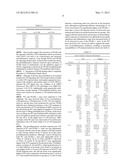 MODULATION OF PILR RECEPTORS TO TREAT SEPSIS diagram and image