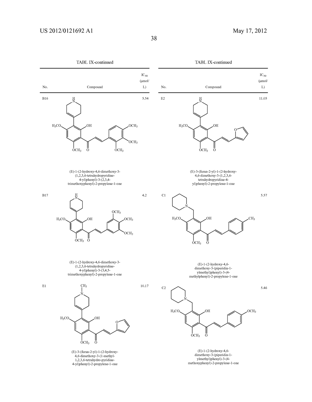 COMPOUNDS AND COMPOSITIONS COMPRISING CDK INHIBITORS AND METHODS FOR     TREATING  CANCER - diagram, schematic, and image 48
