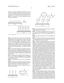 SURFACE PATTERNING WITH FUNCTIONAL POLYMERS diagram and image