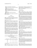 LONG-ACTING FORMULATIONS OF INSULINS diagram and image