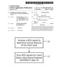 METHOD AND APPARATUS FOR THE ANALYSIS OF A  BALLISTOCARDIOGRAM SIGNAL diagram and image