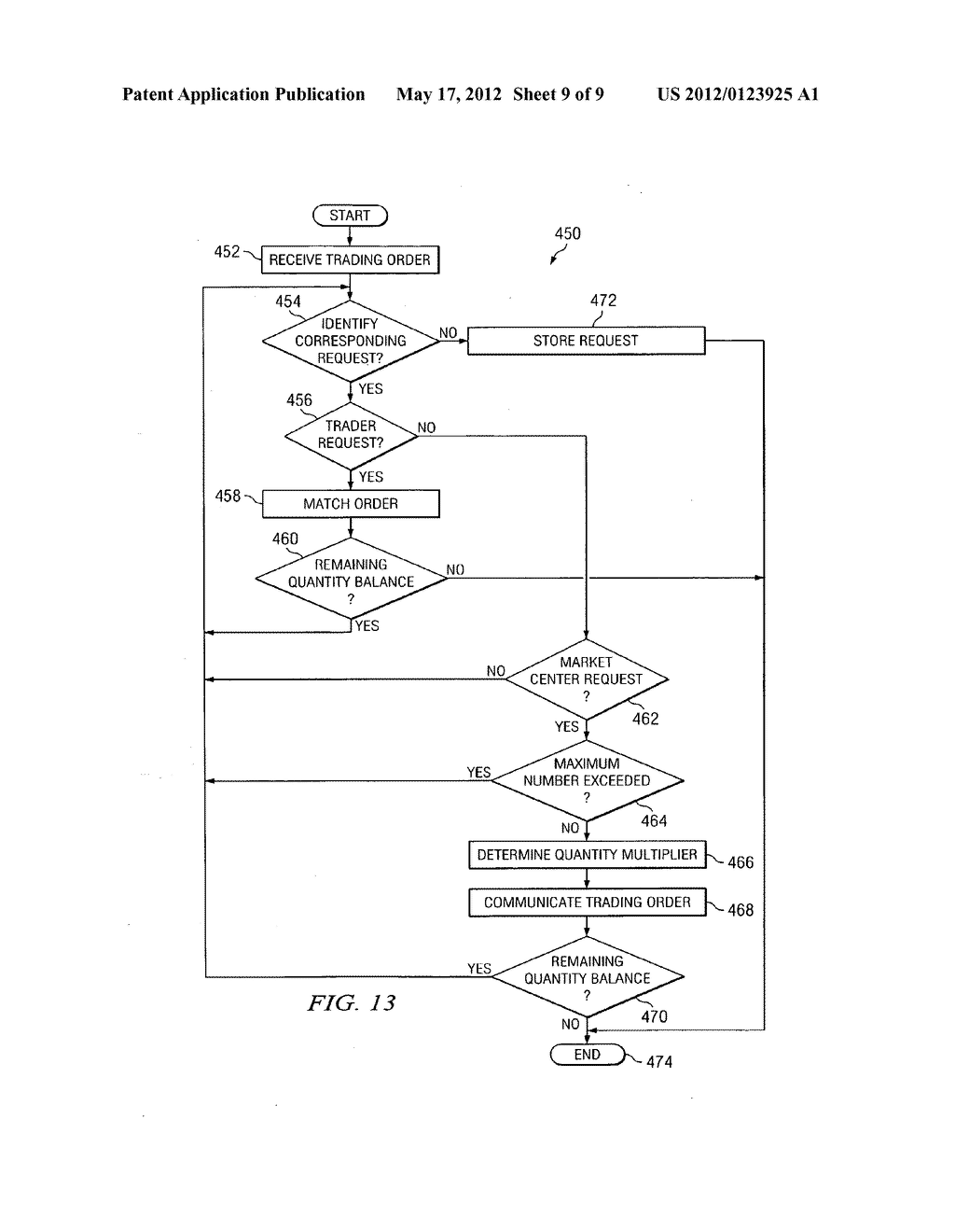 SYSTEM AND METHOD FOR ROUTING A TRADING ORDER ACCORDING TO PRICE - diagram, schematic, and image 10