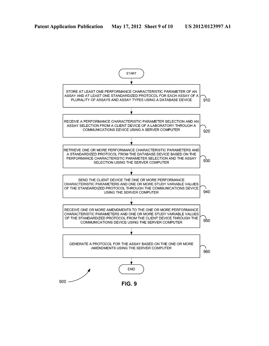 SYSTEMS AND METHODS FOR LABORATORY ASSAY VALIDATION OR VERIFICATION - diagram, schematic, and image 10