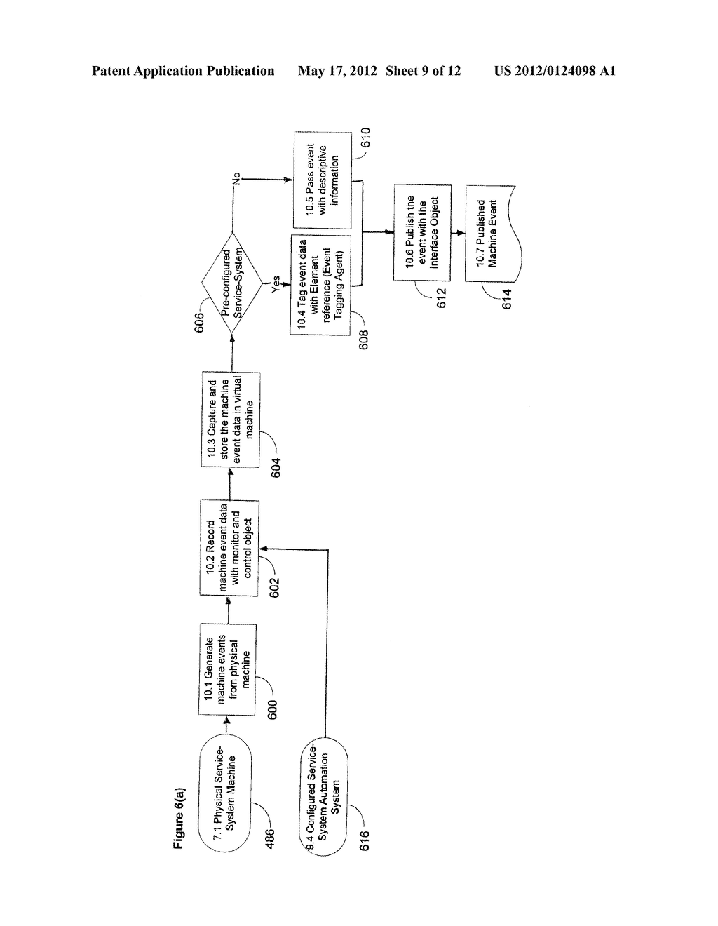 METHOD AND SYSTEM TO MANAGE COMPLEX SYSTEMS KNOWLEDGE - diagram, schematic, and image 10