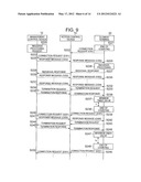 ELEMENT TERMINAL AND COMMUNICATION SYSTEM diagram and image