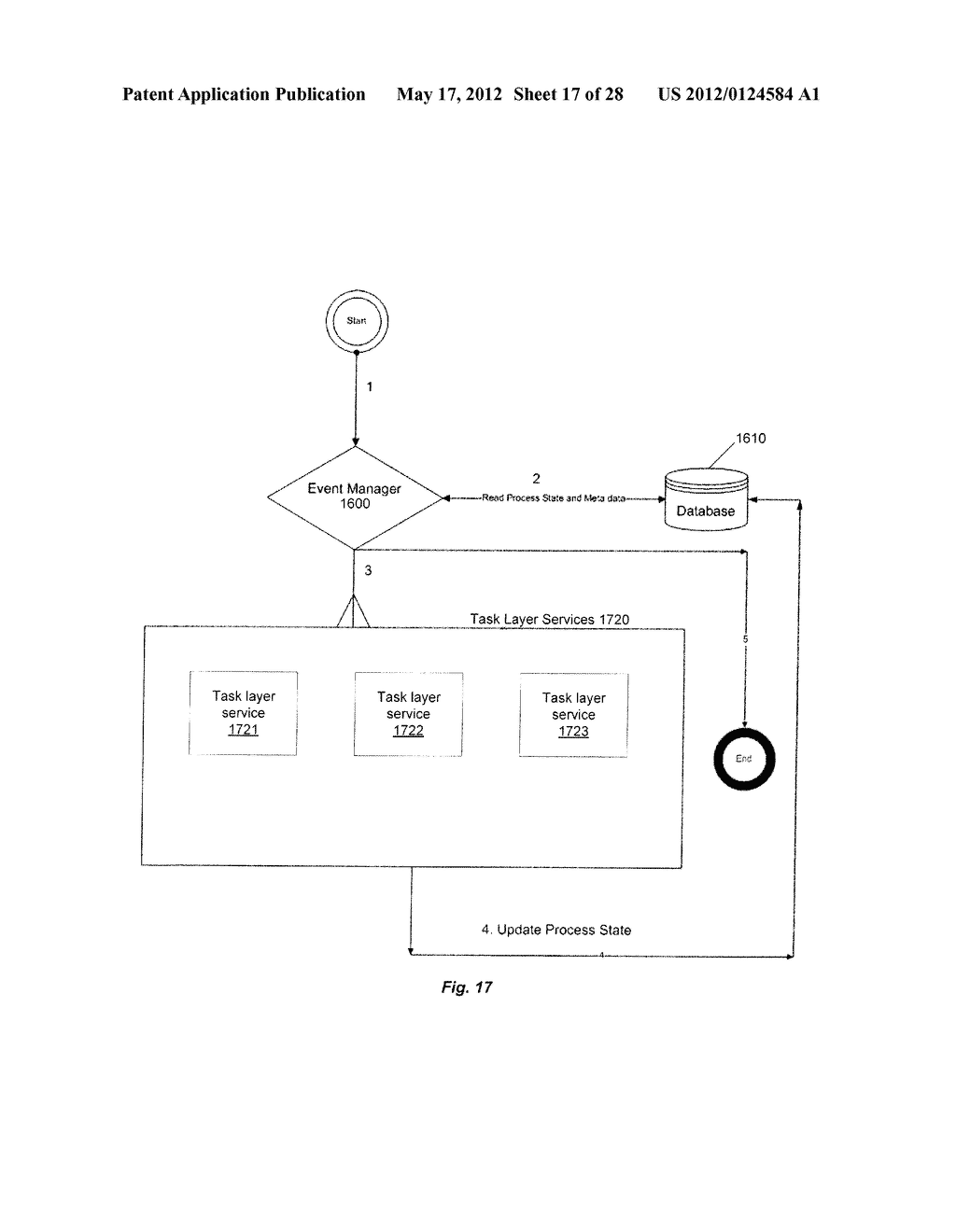 Event-Based Orchestration in Distributed Order Orchestration System - diagram, schematic, and image 18