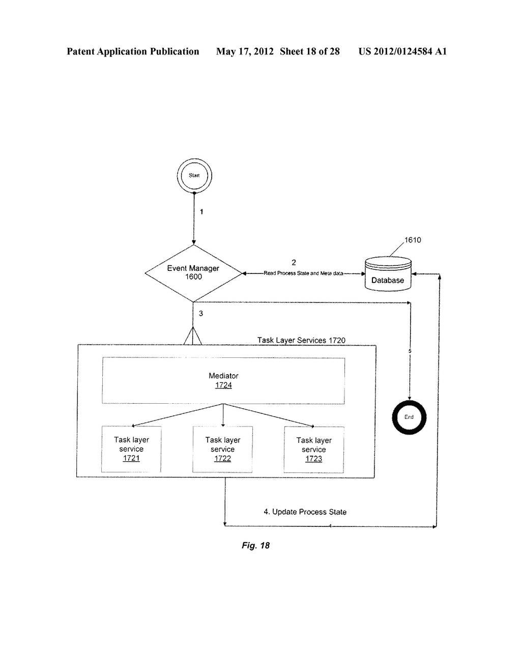 Event-Based Orchestration in Distributed Order Orchestration System - diagram, schematic, and image 19