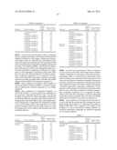 Diesel Composition and Method of Increasing Biodiesel Oxidation Stability diagram and image