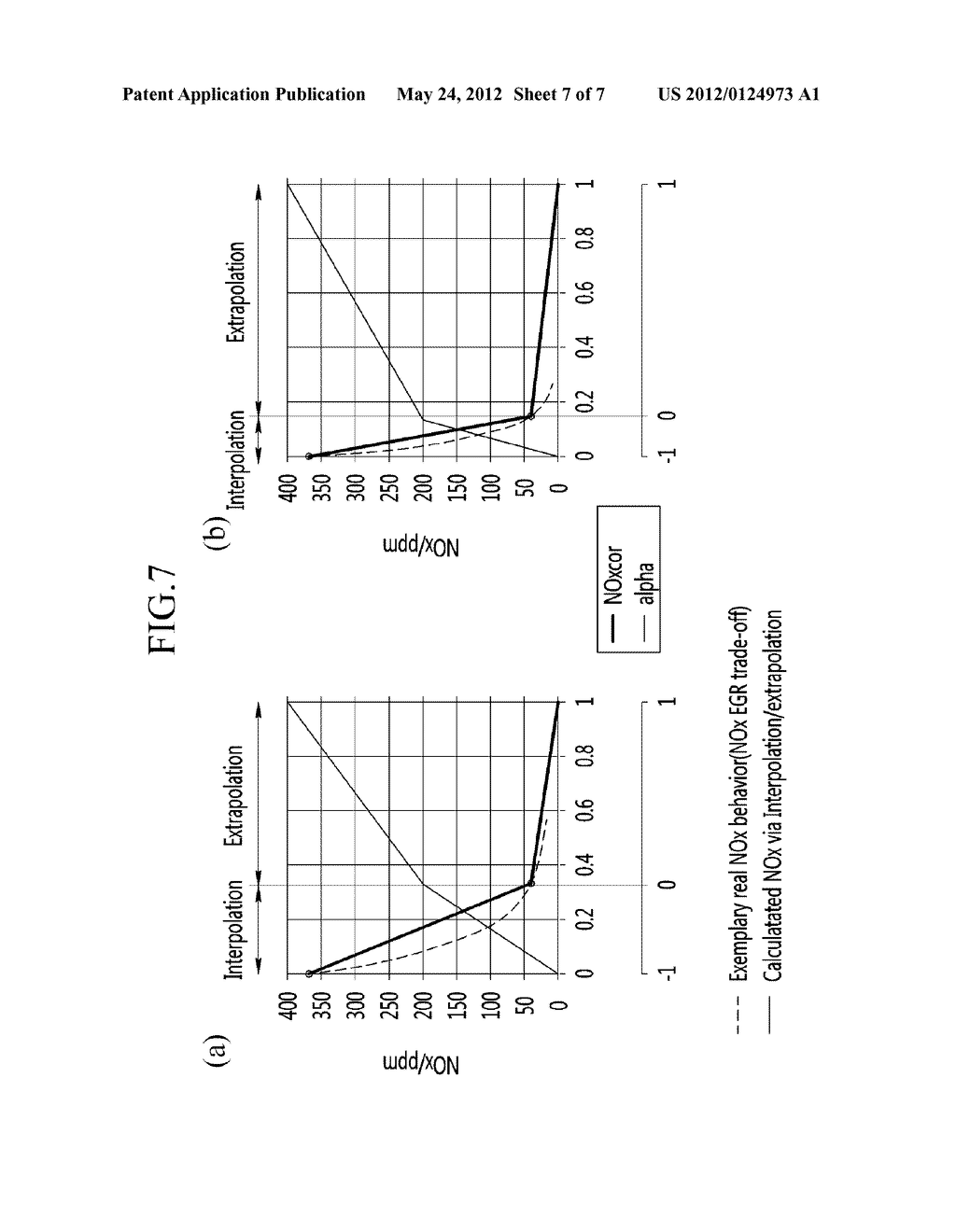 Method for Predicting NOx Amount and Exhaust System Using the Same - diagram, schematic, and image 08