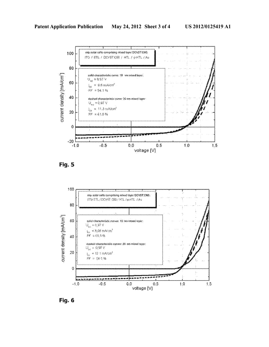 PHOTOACTIVE COMPONENT COMPRISING AN INVERTED LAYER SEQUENCE, AND METHOD     FOR THE PRODUCTION OF SAID COMPONENT - diagram, schematic, and image 04