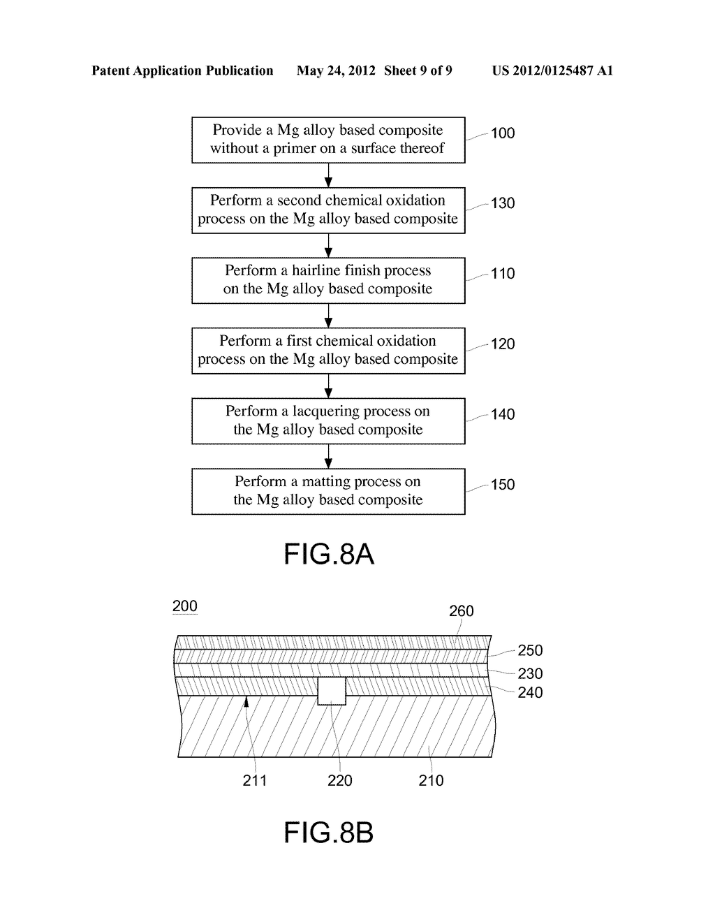 SURFACE TREATMENT METHOD OF MAGNESIUM ALLOY ARTICLE AND STRUCTURE THEREOF - diagram, schematic, and image 10