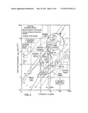 Ultratough high-strength weldable plate steel diagram and image