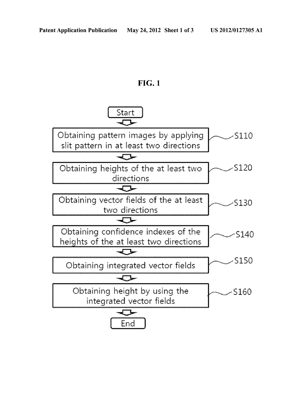 METHOD AND APPARATUS OF PROFILING A SURFACE - diagram, schematic, and image 02