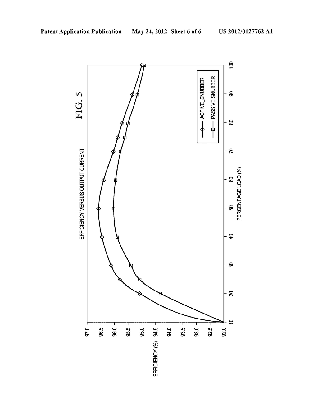 LLC CONVERTER ACTIVE SNUBBER CIRCUIT AND METHOD OF OPERATION THEREOF - diagram, schematic, and image 07