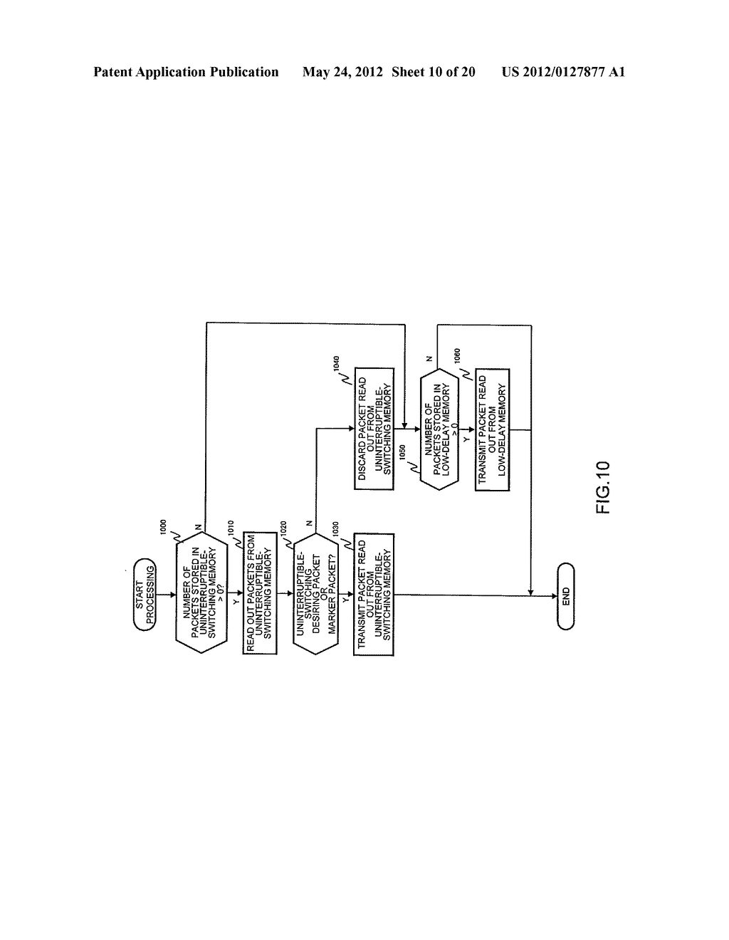 PACKET TRANSFER DEVICE AND PACKET TRANSFER METHOD - diagram, schematic, and image 11