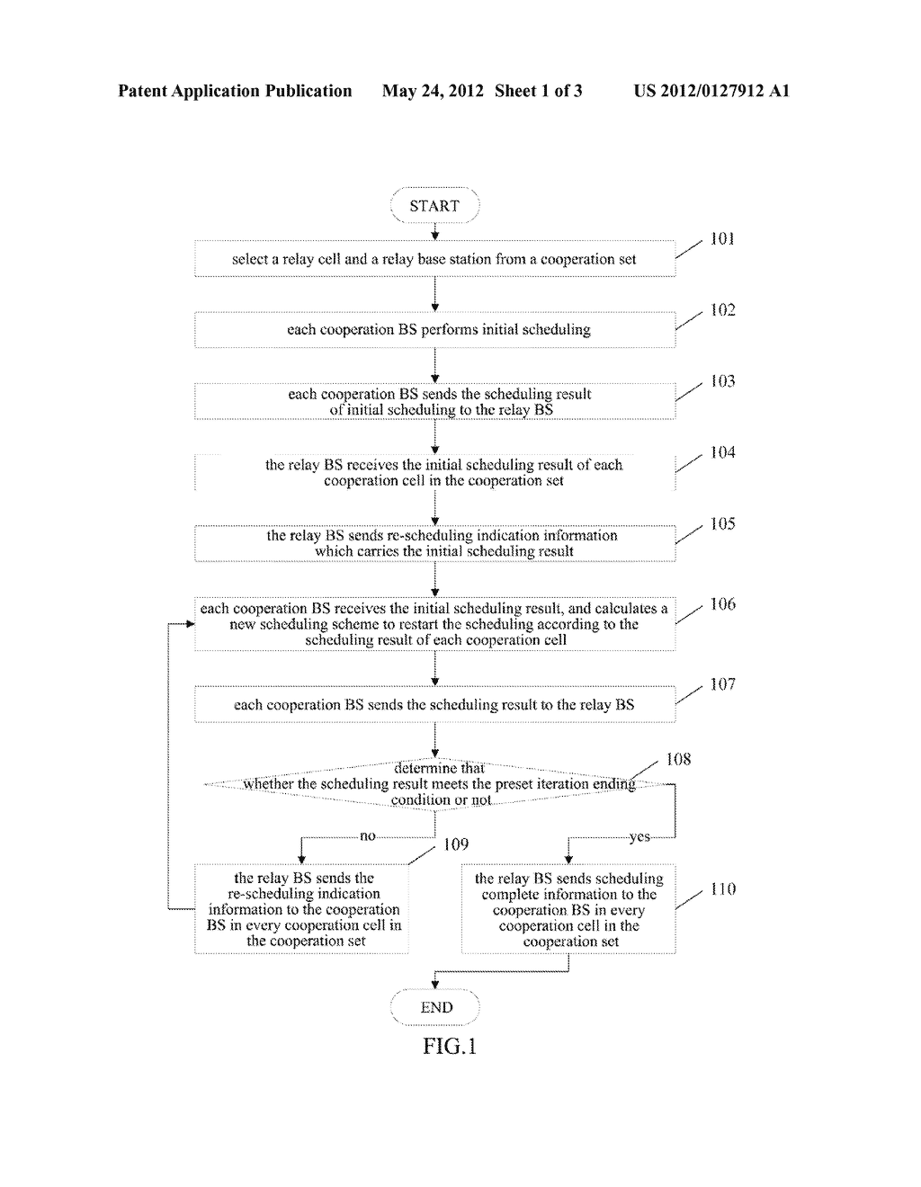 Method, Apparatus, and System for Cooperative Scheduling Among Multiple     Cells - diagram, schematic, and image 02