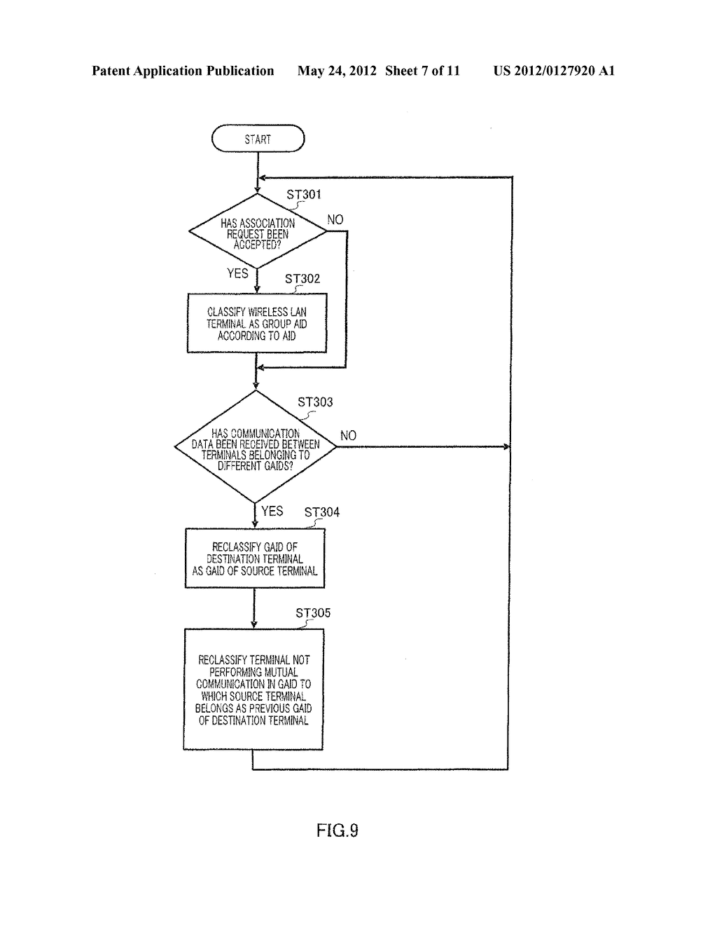 RADIO COMMUNICATION APPARATUS AND RADIO COMMUNICATION CONTROL METHOD - diagram, schematic, and image 08