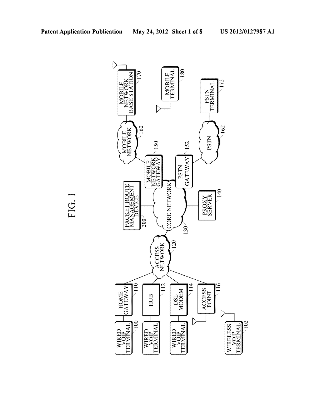 PACKET ROUTE MANAGEMENT DEVICE, VoIP SYSTEM AND METHOD OF CONTROLLING VoIP     VOICE CALL QUALITY - diagram, schematic, and image 02