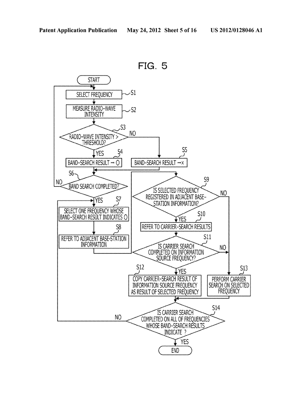 RADIO COMMUNICATION TERMINAL DEVICE AND RADIO COMMUNICATION METHOD - diagram, schematic, and image 06